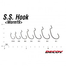 http://x-fish.pl/wp-content/uploads/2019/01/decoy-worm-19-s-s-hook.jpg