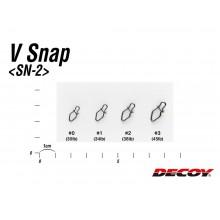 Agrafki Decoy W snap SN-2 0